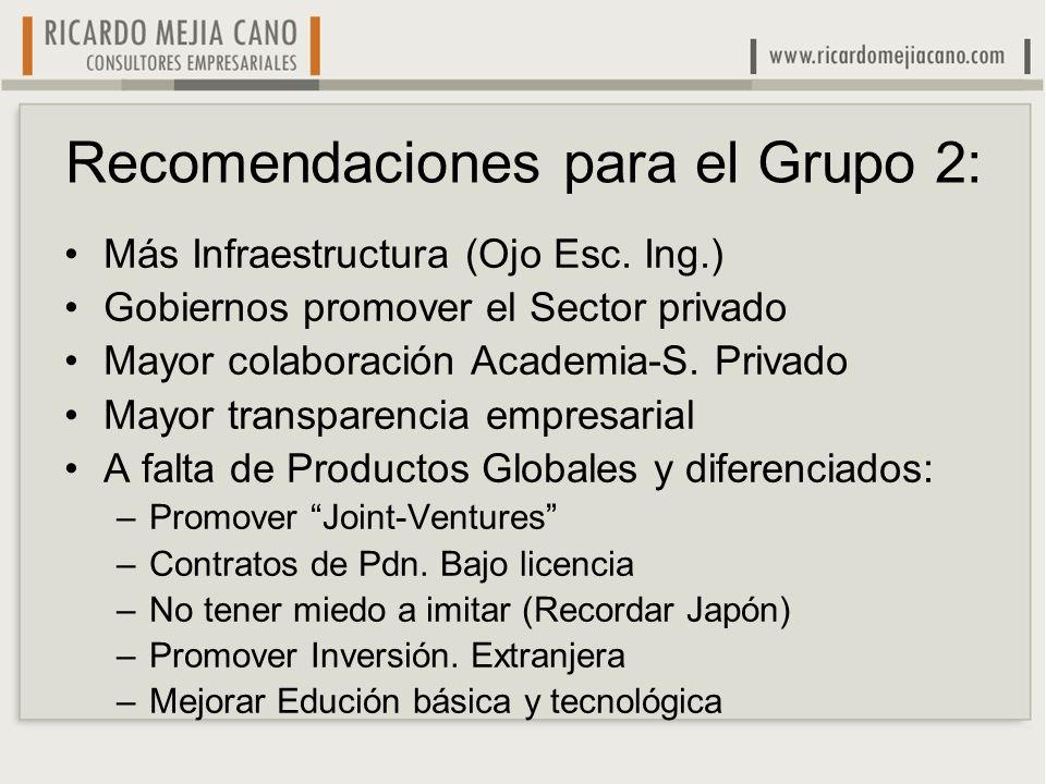 Recomendaciones para el Grupo 2: Más Infraestructura (Ojo Esc. Ing.) Gobiernos promover el Sector privado Mayor colaboración Academia-S. Privado Mayor