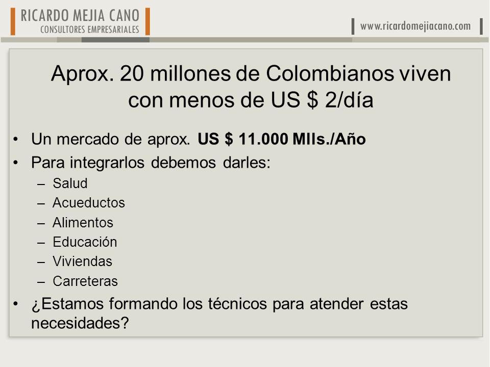 Aprox. 20 millones de Colombianos viven con menos de US $ 2/día Un mercado de aprox. US $ 11.000 Mlls./Año Para integrarlos debemos darles: –Salud –Ac