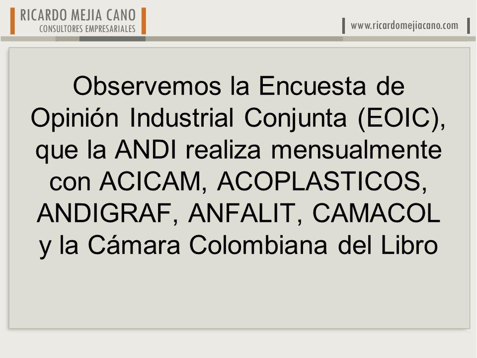 Observemos la Encuesta de Opinión Industrial Conjunta (EOIC), que la ANDI realiza mensualmente con ACICAM, ACOPLASTICOS, ANDIGRAF, ANFALIT, CAMACOL y la Cámara Colombiana del Libro