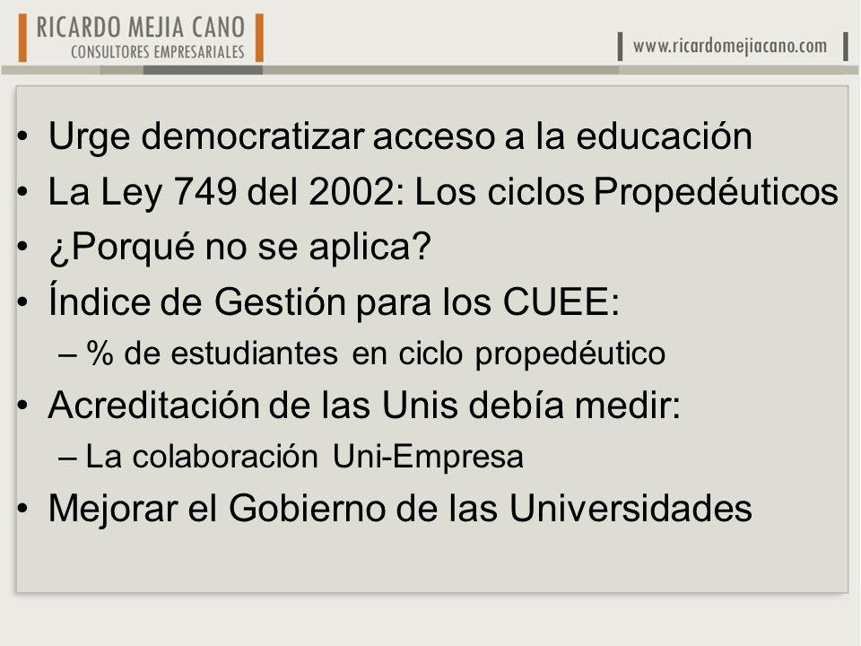 Urge democratizar acceso a la educación La Ley 749 del 2002: Los ciclos Propedéuticos ¿Porqué no se aplica? Índice de Gestión para los CUEE: –% de est