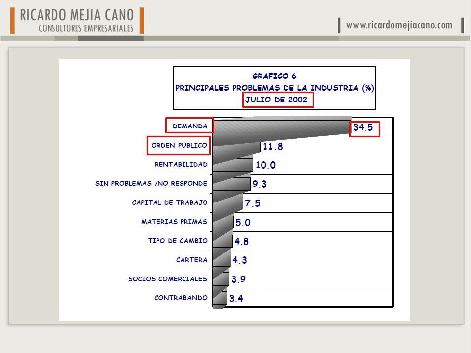 Veamos algunas cifras del RGC del 2009