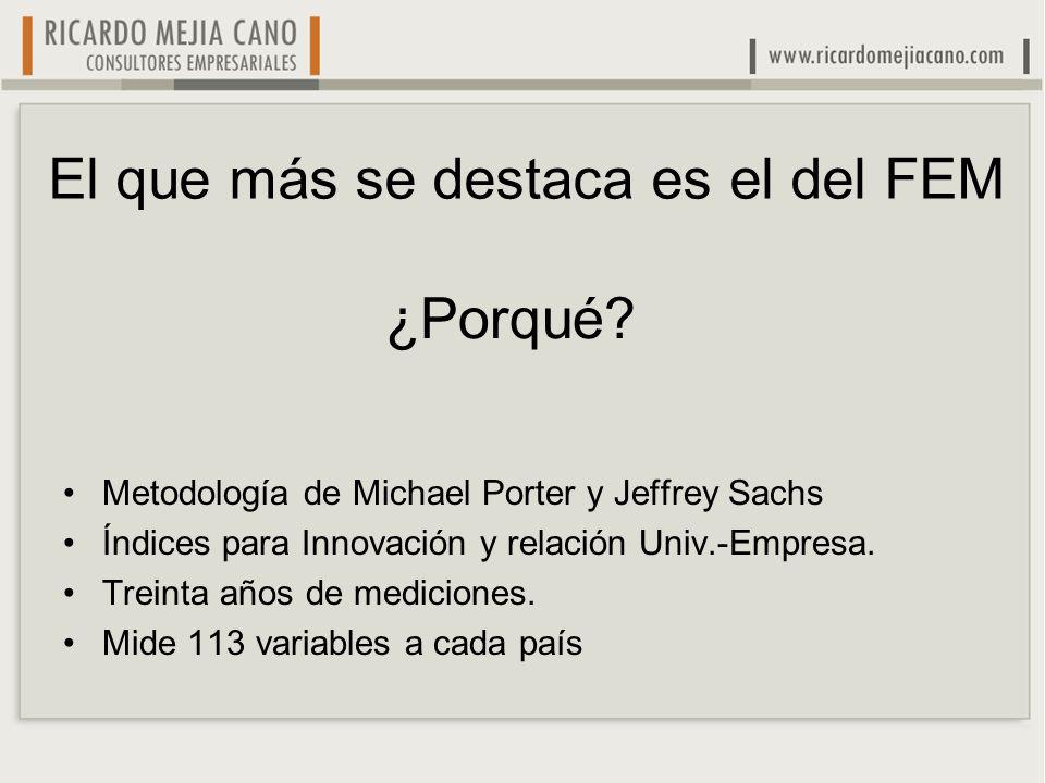 El que más se destaca es el del FEM Metodología de Michael Porter y Jeffrey Sachs Índices para Innovación y relación Univ.-Empresa. Treinta años de me