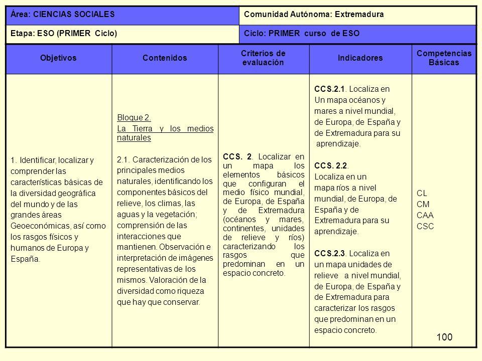 100 Área: CIENCIAS SOCIALESComunidad Autónoma: Extremadura Etapa: ESO (PRIMER Ciclo)Ciclo: PRIMER curso de ESO ObjetivosContenidos Criterios de evalua