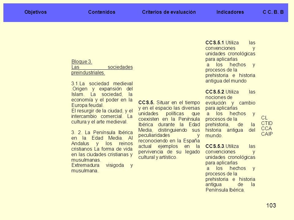 103 ObjetivosContenidosCriterios de evaluaciónIndicadoresC C. B. B Bloque 3. Las sociedades preindustriales. 3.1.La sociedad medieval.Origen y expansi