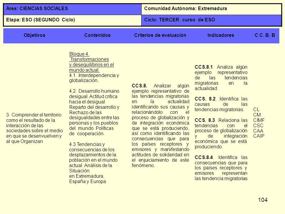 104 Área: CIENCIAS SOCIALESComunidad Autónoma: Extremadura Etapa: ESO (SEGUNDO Ciclo)Ciclo: TERCER curso de ESO ObjetivosContenidosCriterios de evalua