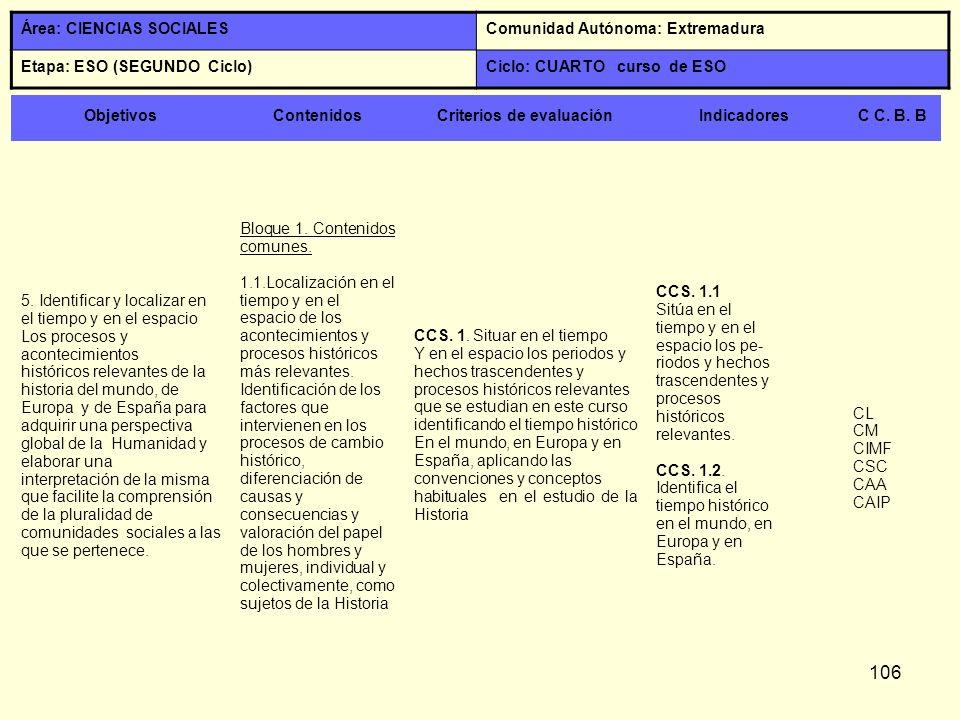 106 Área: CIENCIAS SOCIALESComunidad Autónoma: Extremadura Etapa: ESO (SEGUNDO Ciclo)Ciclo: CUARTO curso de ESO ObjetivosContenidosCriterios de evalua
