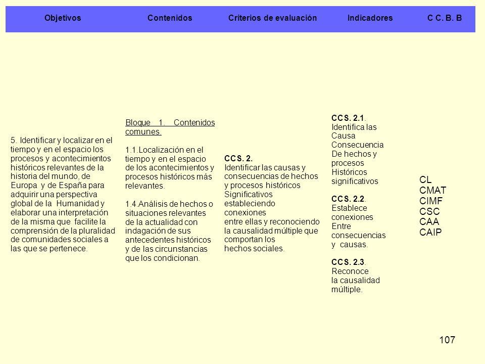 107 ObjetivosContenidosCriterios de evaluaciónIndicadoresC C. B. B 5. Identificar y localizar en el tiempo y en el espacio los procesos y acontecimien