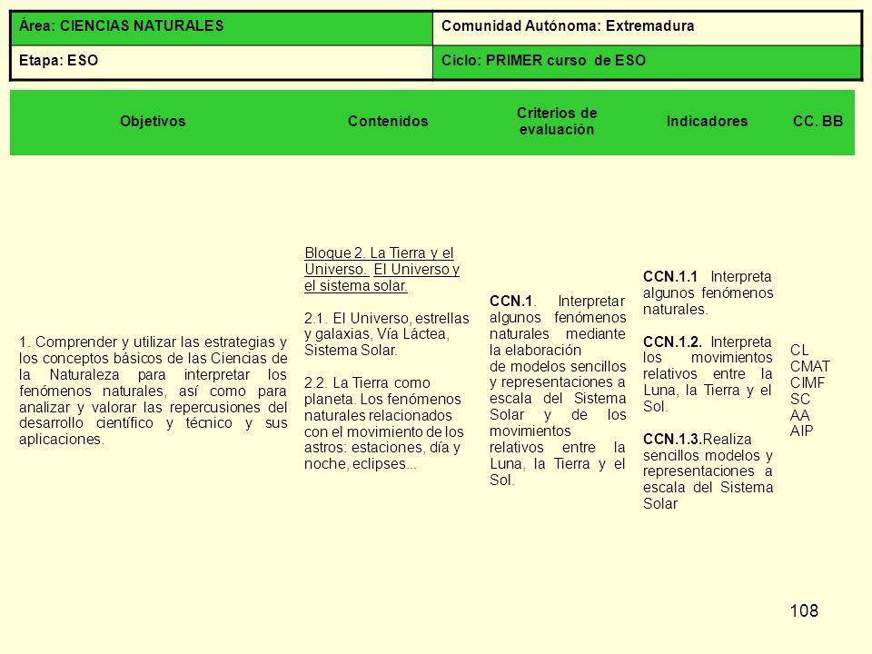 108 Área: CIENCIAS NATURALESComunidad Autónoma: Extremadura Etapa: ESOCiclo: PRIMER curso de ESO ObjetivosContenidos Criterios de evaluación Indicador