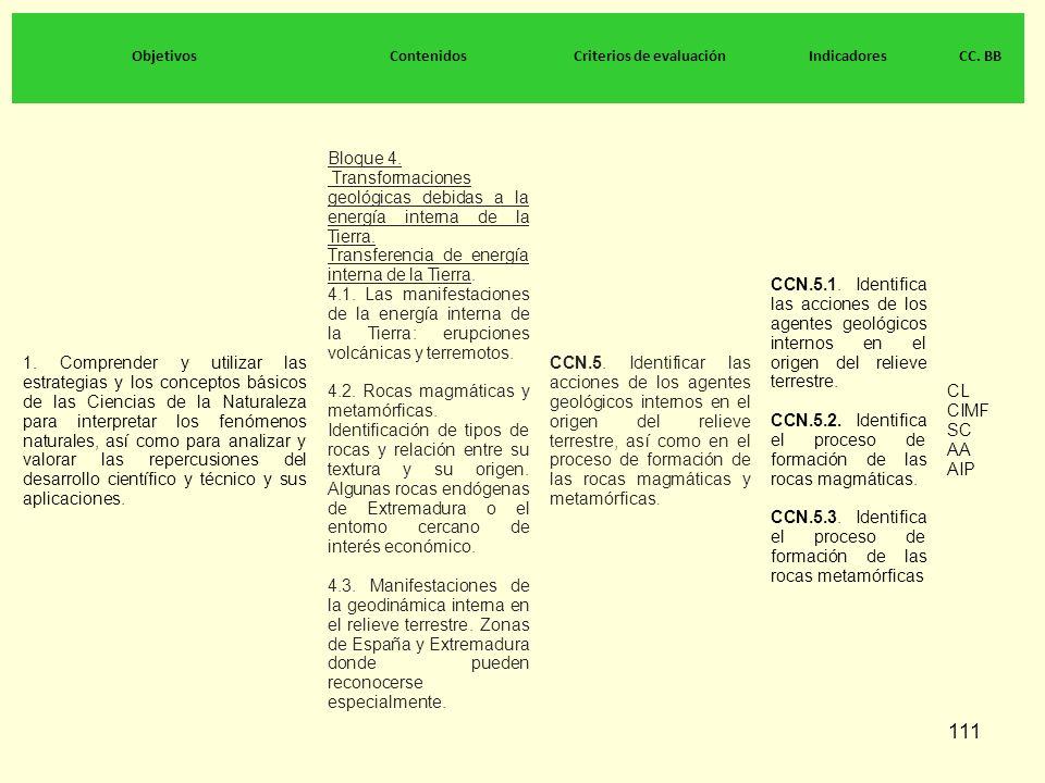 111 ObjetivosContenidosCriterios de evaluaciónIndicadoresCC. BB 1. Comprender y utilizar las estrategias y los conceptos básicos de las Ciencias de la