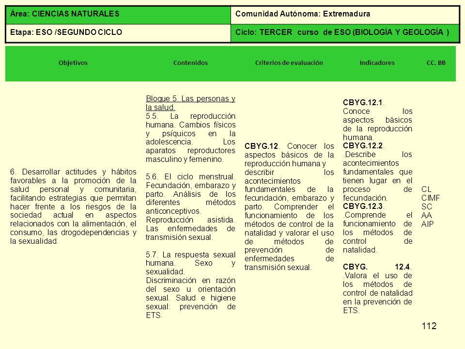 112 Área: CIENCIAS NATURALESComunidad Autónoma: Extremadura Etapa: ESO /SEGUNDO CICLOCiclo: TERCER curso de ESO (BIOLOGÍA Y GEOLOGÍA ) ObjetivosConten
