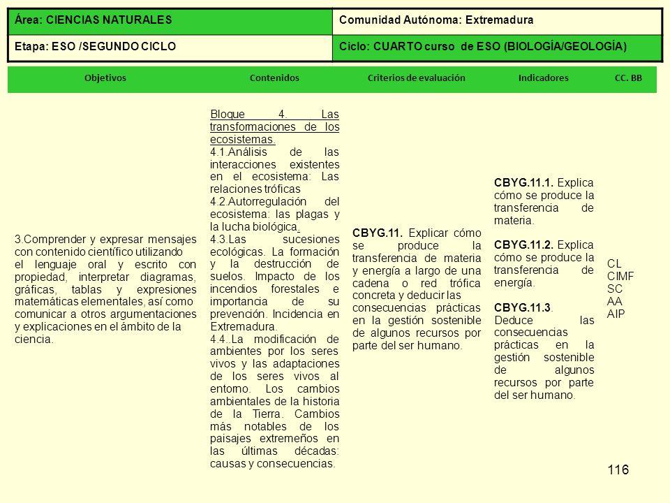 116 Área: CIENCIAS NATURALESComunidad Autónoma: Extremadura Etapa: ESO /SEGUNDO CICLOCiclo: CUARTO curso de ESO (BIOLOGÍA/GEOLOGÍA) ObjetivosContenido