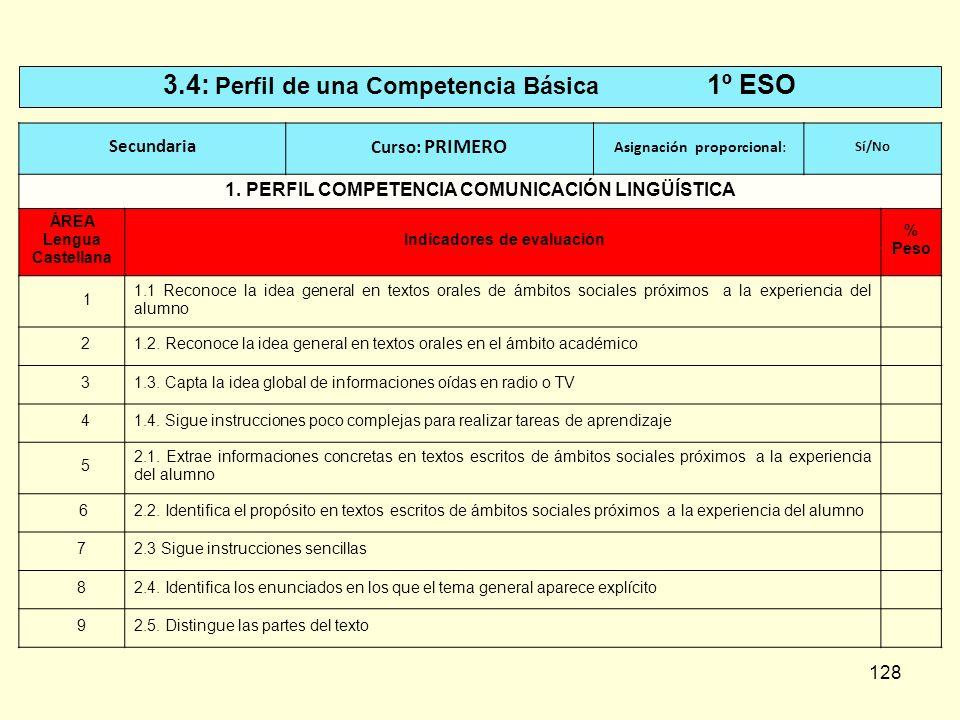 128 3.4: Perfil de una Competencia Básica 1º ESO Secundaria Curso: PRIMERO Asignación proporcional: Sí/No 1. PERFIL COMPETENCIA COMUNICACIÓN LINGÜÍSTI