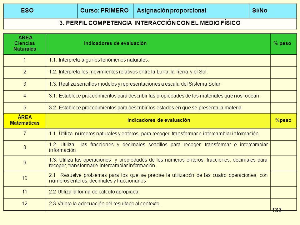 133 ESOCurso: PRIMEROAsignación proporcional:Sí/No 3. PERFIL COMPETENCIA INTERACCIÓN CON EL MEDIO FÍSICO ÁREA Ciencias Naturales Indicadores de evalua