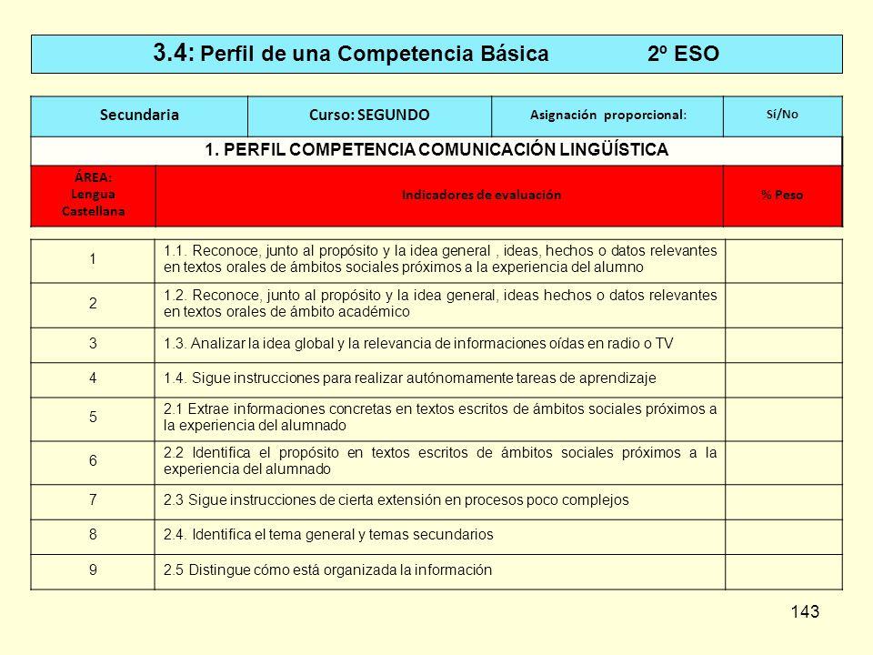 143 3.4: Perfil de una Competencia Básica 2º ESO SecundariaCurso: SEGUNDO Asignación proporcional: Sí/No 1. PERFIL COMPETENCIA COMUNICACIÓN LINGÜÍSTIC