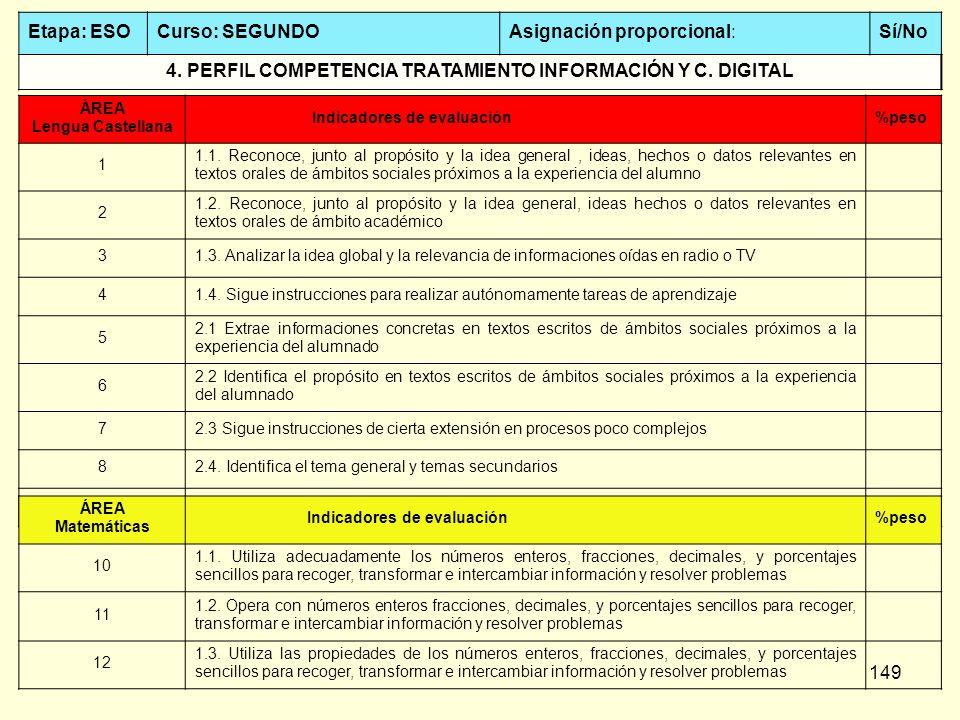 149 Etapa: ESOCurso: SEGUNDOAsignación proporcional:Sí/No 4. PERFIL COMPETENCIA TRATAMIENTO INFORMACIÓN Y C. DIGITAL ÁREA Lengua Castellana Indicadore