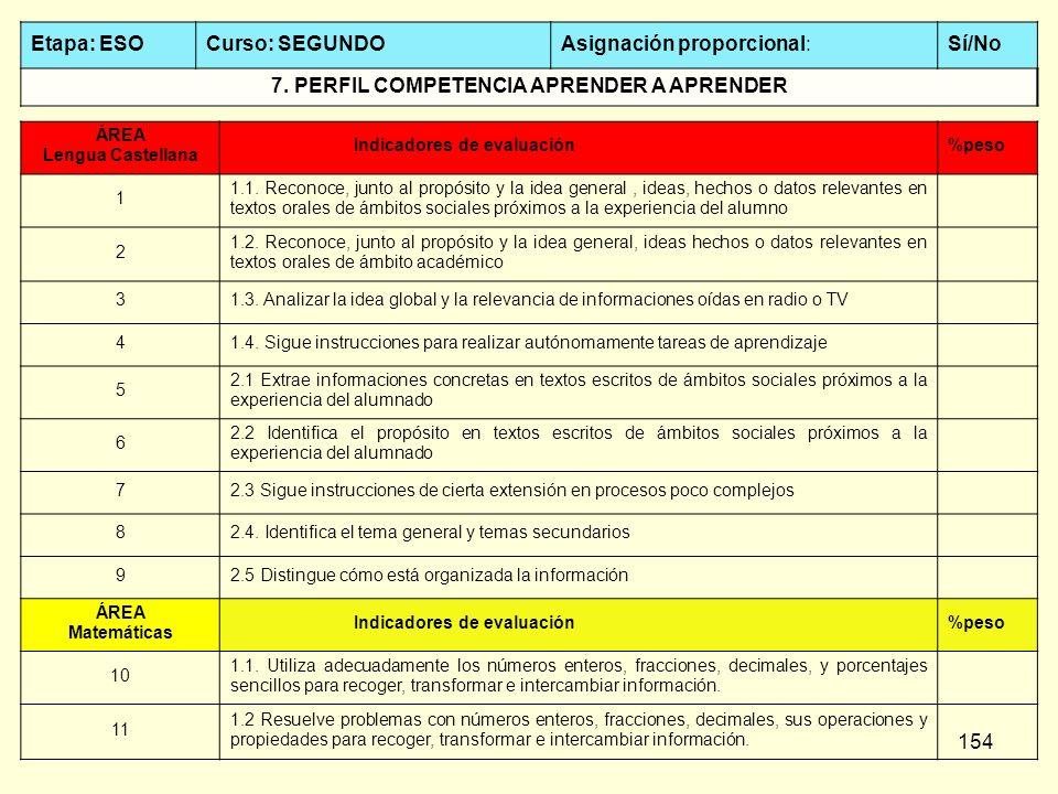 154 ÁREA Lengua Castellana Indicadores de evaluación%peso 1 1.1. Reconoce, junto al propósito y la idea general, ideas, hechos o datos relevantes en t