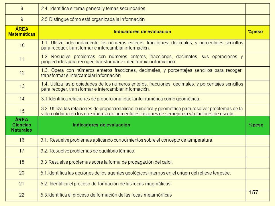 157 82.4. Identifica el tema general y temas secundarios 92.5 Distingue cómo está organizada la información ÁREA Matemáticas Indicadores de evaluación