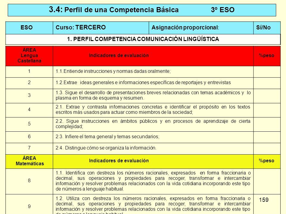 159 3.4: Perfil de una Competencia Básica 3º ESO ESO Curso: TERCERO Asignación proporcional:Sí/No 1. PERFIL COMPETENCIA COMUNICACIÓN LINGÜÍSTICA ÁREA