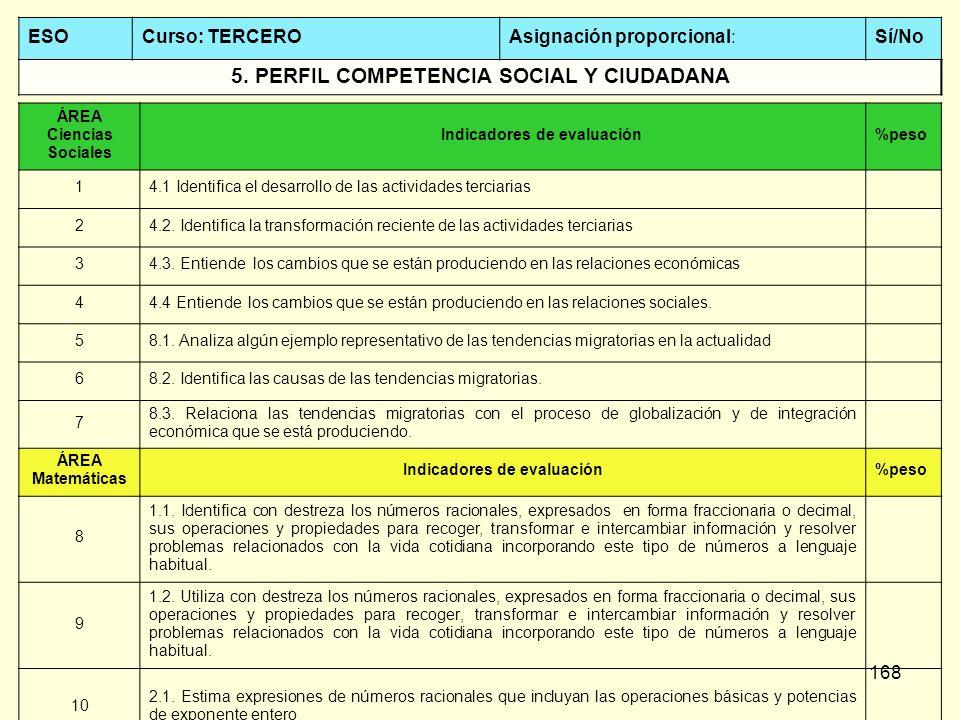 168 ESOCurso: TERCEROAsignación proporcional:Sí/No 5. PERFIL COMPETENCIA SOCIAL Y CIUDADANA ÁREA Ciencias Sociales Indicadores de evaluación%peso 14.1