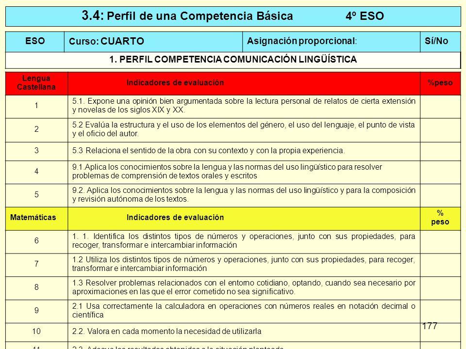 177 ESO Curso: CUARTO Asignación proporcional:Sí/No 1. PERFIL COMPETENCIA COMUNICACIÓN LINGÜÍSTICA 3.4: Perfil de una Competencia Básica 4º ESO Lengua