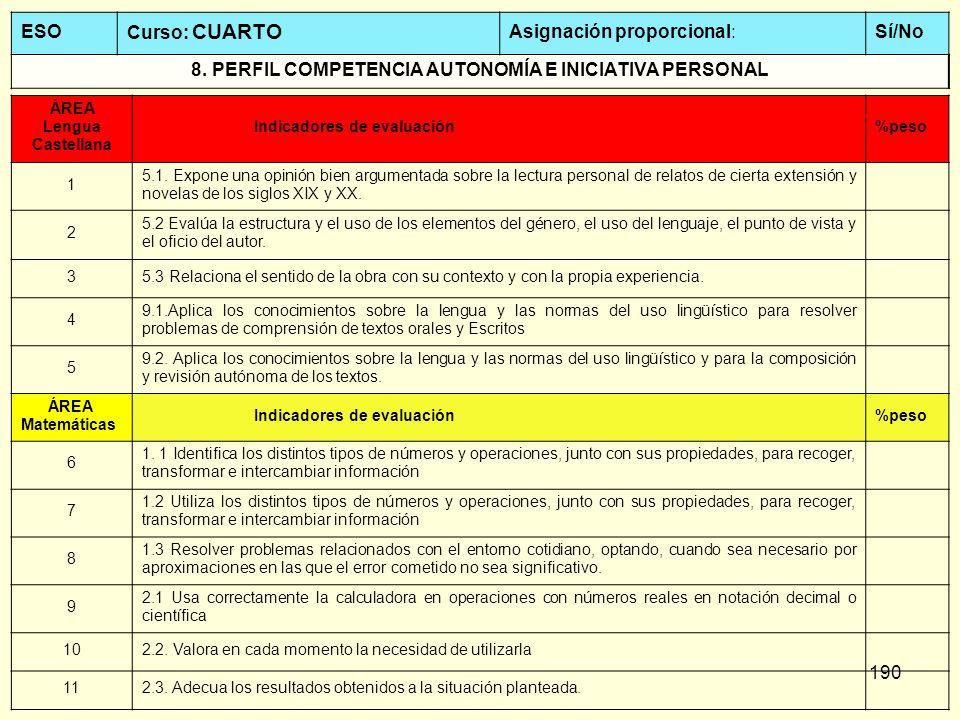 190 ESO Curso: CUARTO Asignación proporcional:Sí/No 8. PERFIL COMPETENCIA AUTONOMÍA E INICIATIVA PERSONAL ÁREA Lengua Castellana Indicadores de evalua