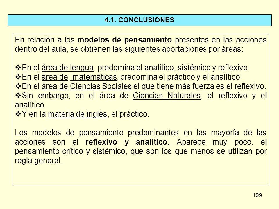 199 4.1. CONCLUSIONES En relación a los modelos de pensamiento presentes en las acciones dentro del aula, se obtienen las siguientes aportaciones por