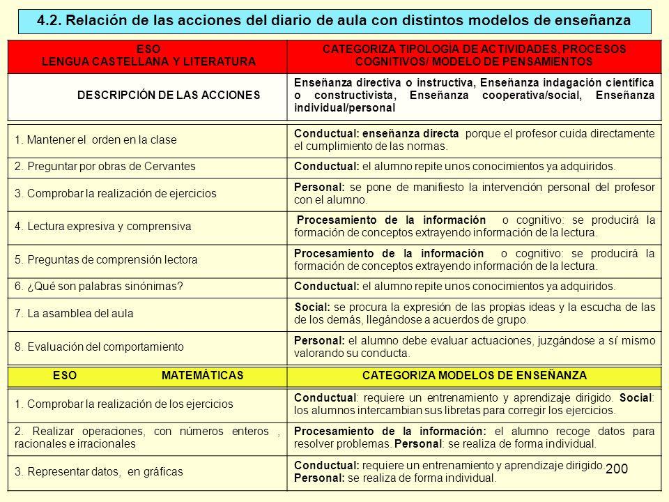 200 4.2. Relación de las acciones del diario de aula con distintos modelos de enseñanza ESO LENGUA CASTELLANA Y LITERATURA CATEGORIZA TIPOLOGÍA DE ACT
