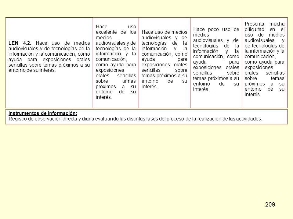 209 LEN 4.2. Hace uso de medios audiovisuales y de tecnologías de la información y la comunicación, como ayuda para exposiciones orales sencillas sobr