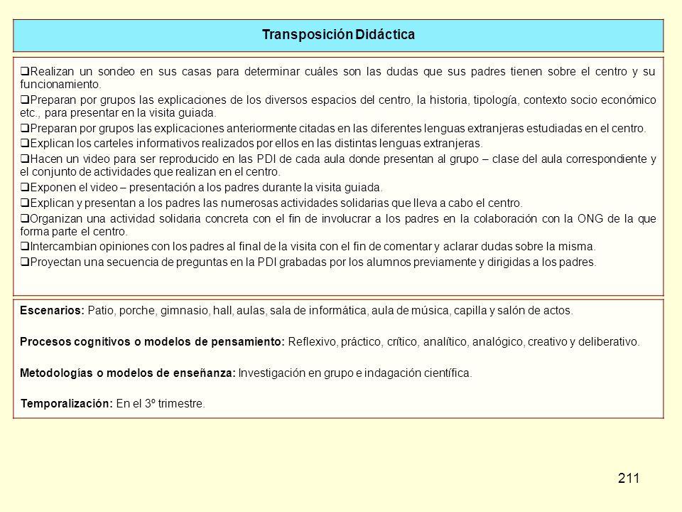 211 Transposición Didáctica Realizan un sondeo en sus casas para determinar cuáles son las dudas que sus padres tienen sobre el centro y su funcionami