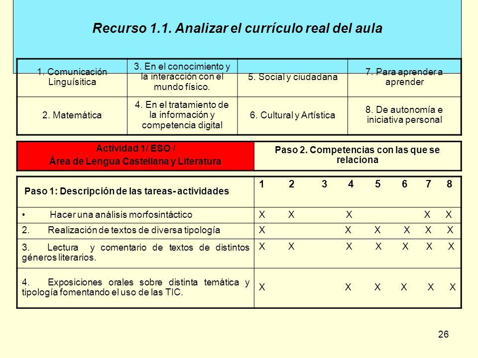 26 Recurso 1.1. Analizar el currículo real del aula 1. Comunicación Linguísitica 3. En el conocimiento y la interacción con el mundo físico. 5. Social