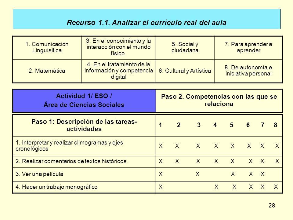 28 1. Comunicación Linguísitica 3. En el conocimiento y la interacción con el mundo físico. 5. Social y ciudadana 7. Para aprender a aprender 2. Matem