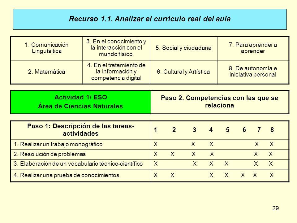 29 1. Comunicación Linguísitica 3. En el conocimiento y la interacción con el mundo físico. 5. Social y ciudadana 7. Para aprender a aprender 2. Matem