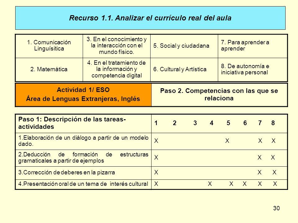 30 1. Comunicación Linguísitica 3. En el conocimiento y la interacción con el mundo físico. 5. Social y ciudadana 7. Para aprender a aprender 2. Matem