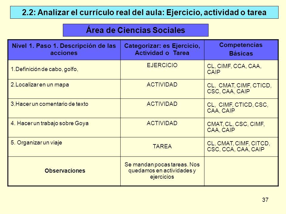 37 2.2: Analizar el currículo real del aula: Ejercicio, actividad o tarea Nivel 1. Paso 1. Descripción de las acciones Categorizar: es Ejercicio, Acti