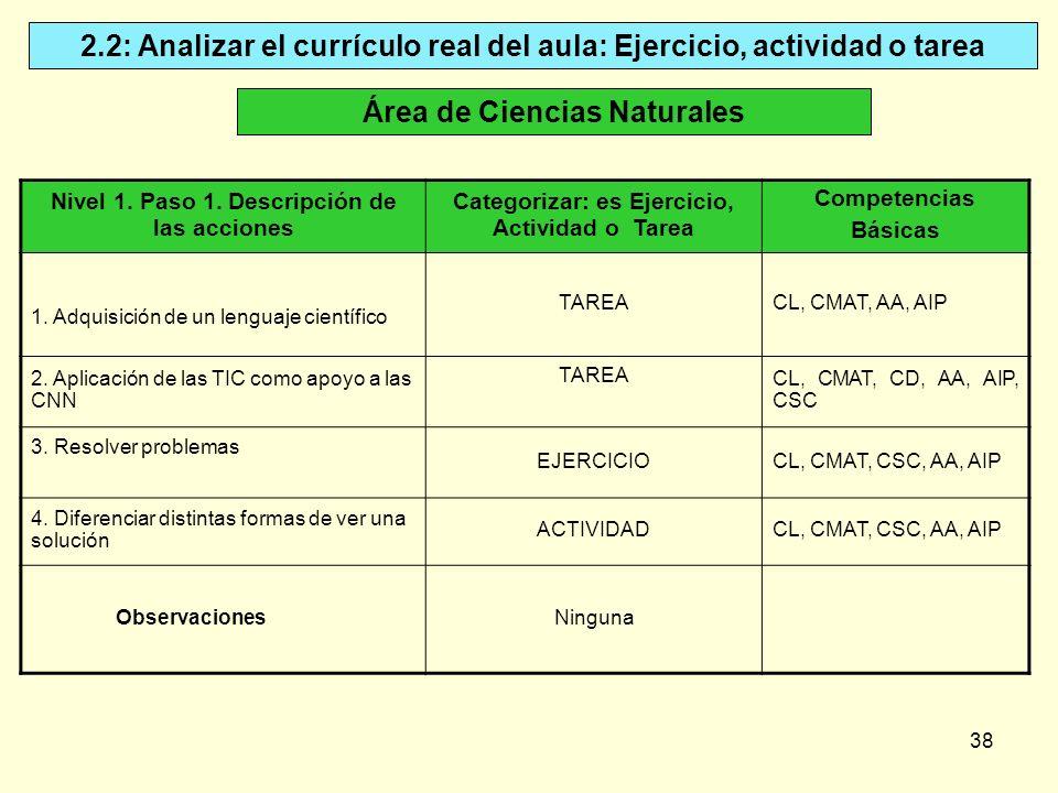 38 2.2: Analizar el currículo real del aula: Ejercicio, actividad o tarea Nivel 1. Paso 1. Descripción de las acciones Categorizar: es Ejercicio, Acti