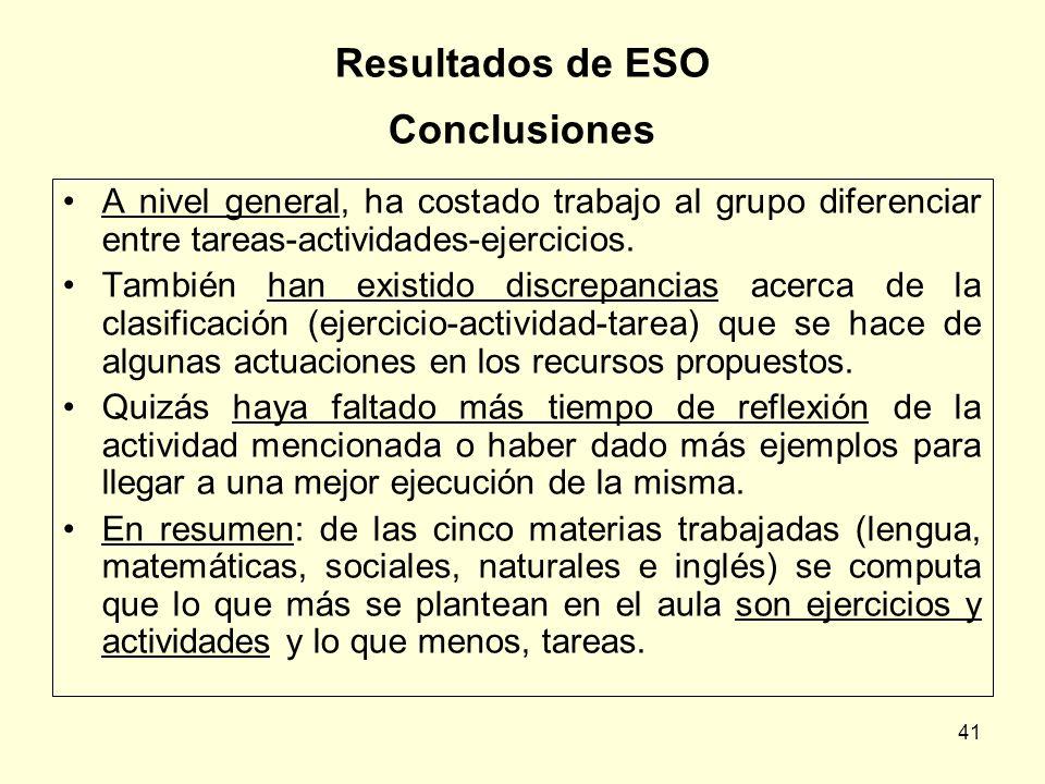 41 Resultados de ESO Conclusiones A nivel general, ha costado trabajo al grupo diferenciar entre tareas-actividades-ejercicios. También han existido d