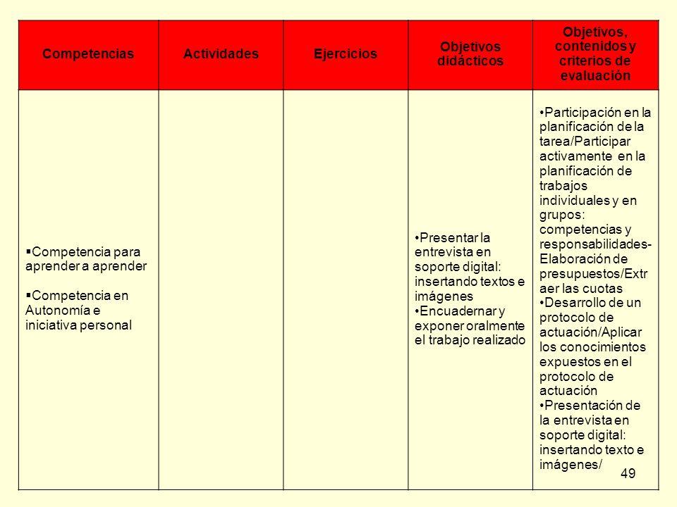49 CompetenciasActividadesEjercicios Objetivos didácticos Objetivos, contenidos y criterios de evaluación Competencia para aprender a aprender Compete