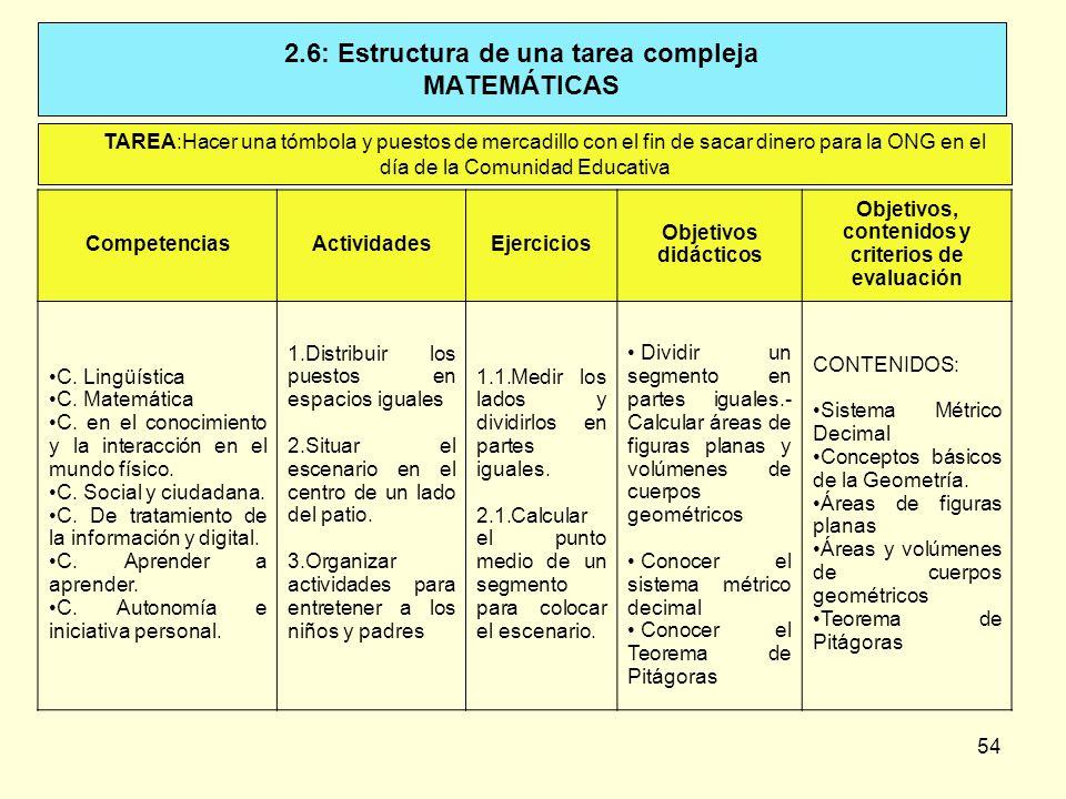 54 2.6: Estructura de una tarea compleja MATEMÁTICAS CompetenciasActividadesEjercicios Objetivos didácticos Objetivos, contenidos y criterios de evalu