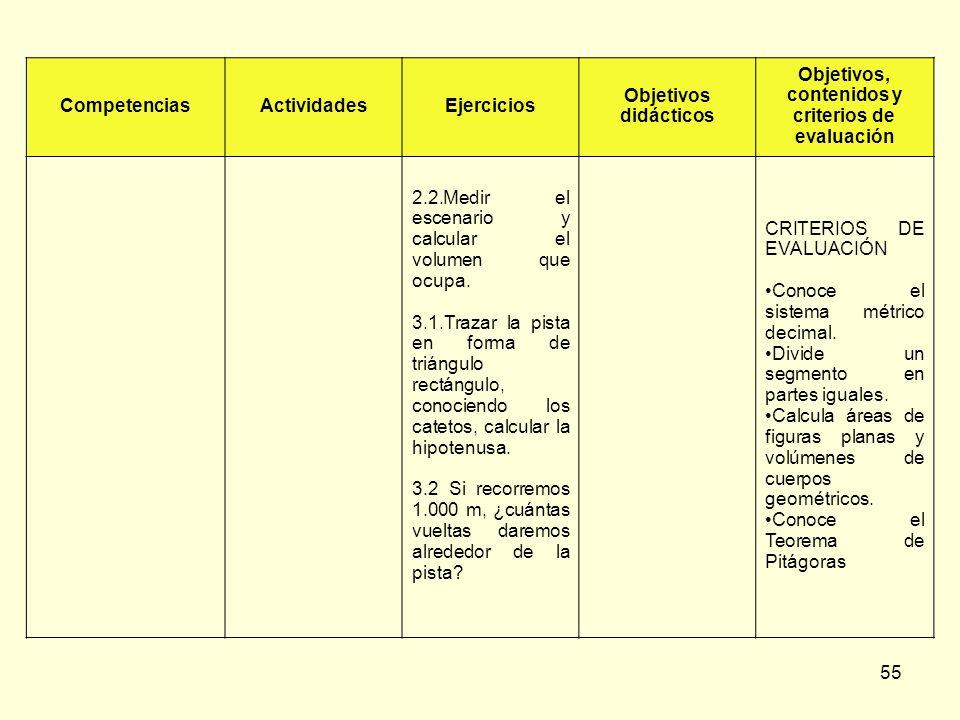 55 CompetenciasActividadesEjercicios Objetivos didácticos Objetivos, contenidos y criterios de evaluación 2.2.Medir el escenario y calcular el volumen