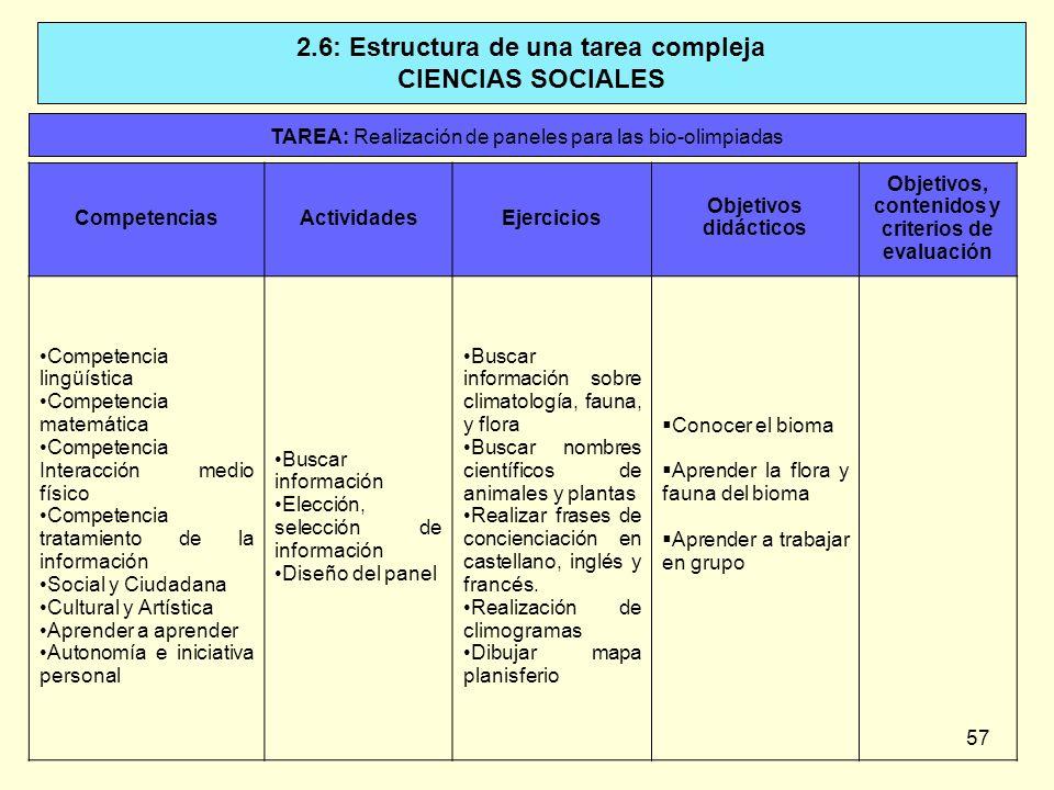57 2.6: Estructura de una tarea compleja CIENCIAS SOCIALES CompetenciasActividadesEjercicios Objetivos didácticos Objetivos, contenidos y criterios de