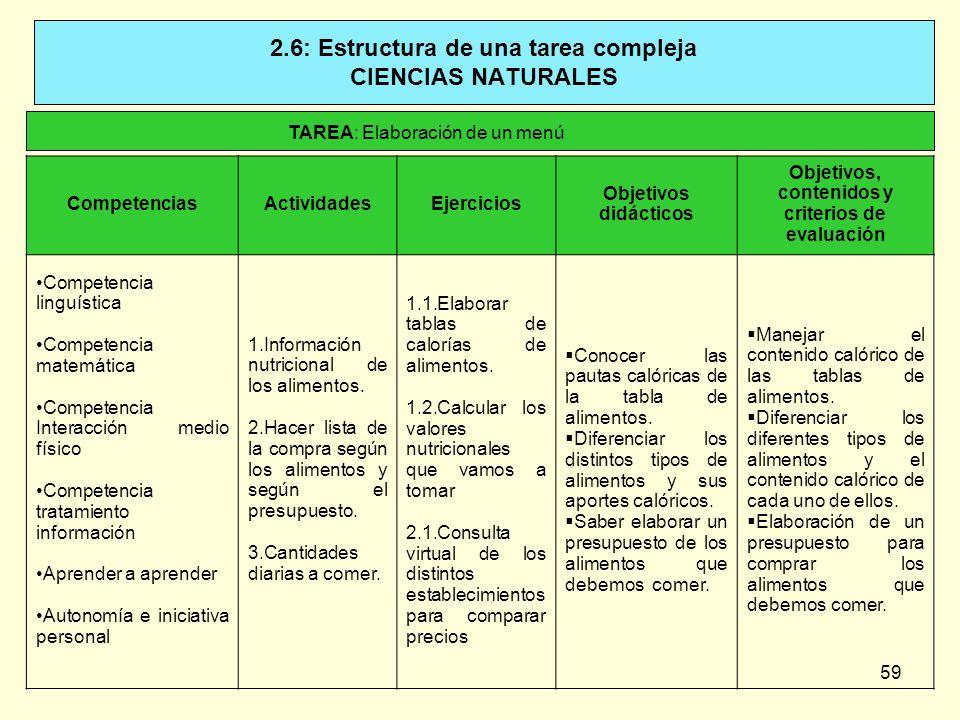 59 2.6: Estructura de una tarea compleja CIENCIAS NATURALES CompetenciasActividadesEjercicios Objetivos didácticos Objetivos, contenidos y criterios d