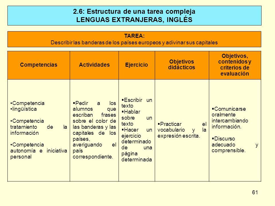 61 2.6: Estructura de una tarea compleja LENGUAS EXTRANJERAS, INGLÉS CompetenciasActividadesEjercicio Objetivos didácticos Objetivos, contenidos y cri