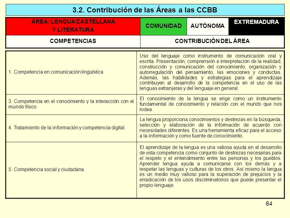 64 3.2. Contribución de las Áreas a las CCBB ÁREA: LENGUA CASTELLANA Y LITERATURA COMUNIDADAUTÓNOMA EXTREMADURA COMPETENCIASCONTRIBUCIÓN DEL ÁREA 1. C