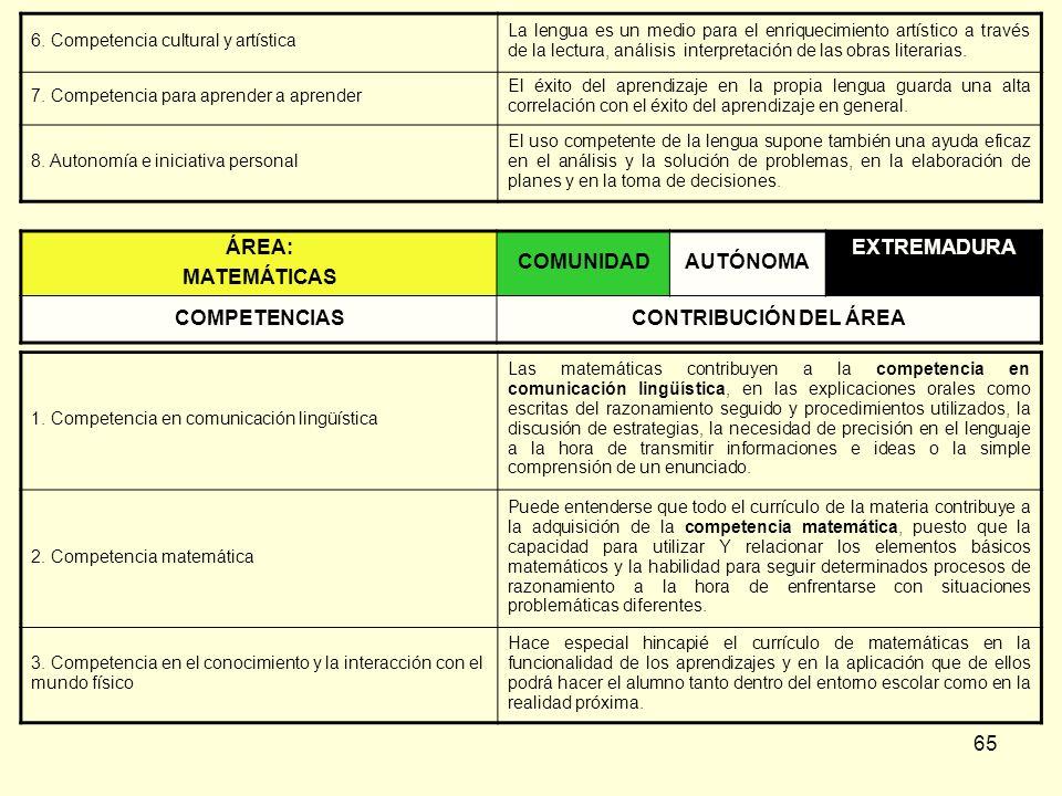 65 6. Competencia cultural y artística La lengua es un medio para el enriquecimiento artístico a través de la lectura, análisis interpretación de las