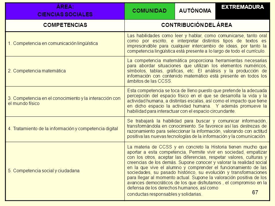 67 1. Competencia en comunicación lingüística Las habilidades como leer y hablar, como comunicarse, tanto oral como por escrito, e interpretar distint