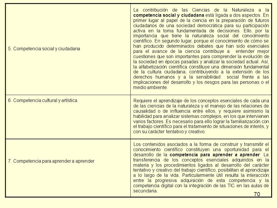 70 5. Competencia social y ciudadana La contribución de las Ciencias de la Naturaleza a la competencia social y ciudadana está ligada a dos aspectos.