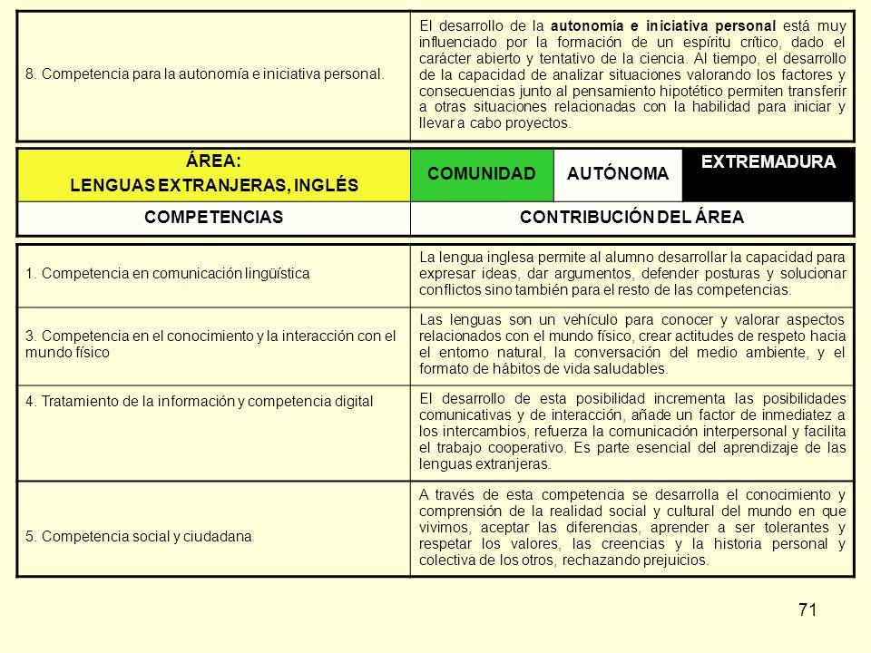 71 8. Competencia para la autonomía e iniciativa personal. El desarrollo de la autonomía e iniciativa personal está muy influenciado por la formación