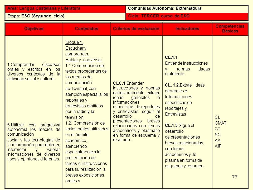 77 Área: Lengua Castellana y LiteraturaComunidad Autónoma: Extremadura Etapa: ESO (Segundo ciclo)Ciclo: TERCER curso de ESO ObjetivosContenidosCriteri