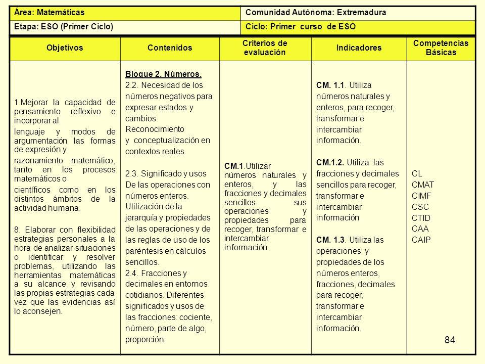 84 Área: MatemáticasComunidad Autónoma: Extremadura Etapa: ESO (Primer Ciclo)Ciclo: Primer curso de ESO ObjetivosContenidos Criterios de evaluación In