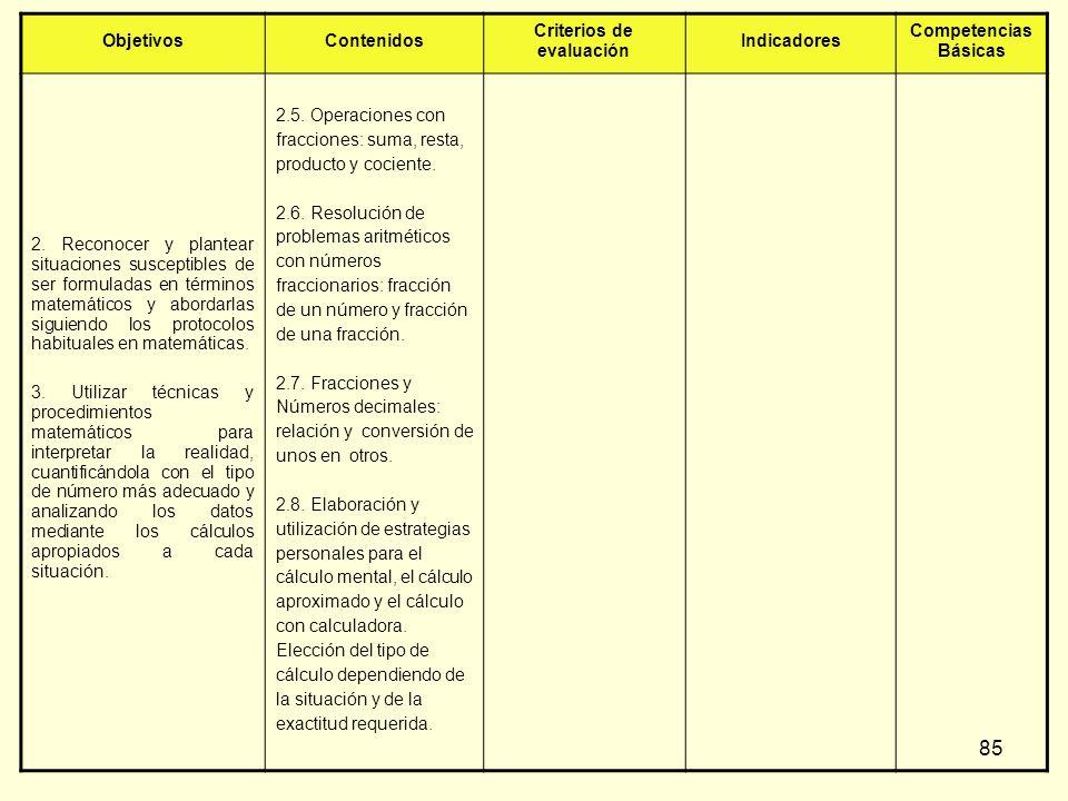 85 ObjetivosContenidos Criterios de evaluación Indicadores Competencias Básicas 2. Reconocer y plantear situaciones susceptibles de ser formuladas en